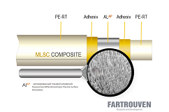 Polymer-composite metal-plastic pipes MLSC (PE-RT / Alap) with high resistance to delamination for water supply systems, radiator and floor heating, gas supply, soil heating in greenhouse complexes. Resting polymer pipes 2020. PSA technology, equipment, staff training, commissioning. Fartrouven R&D. Portugal